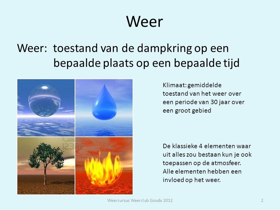 Weer Weer: toestand van de dampkring op een bepaalde plaats op een bepaalde tijd Weercursus Weerclub Gouda 20122 Klimaat: gemiddelde toestand van het