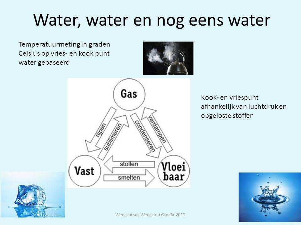 Water, water en nog eens water Weercursus Weerclub Gouda 201225 Temperatuurmeting in graden Celsius op vries- en kook punt water gebaseerd Kook- en vr