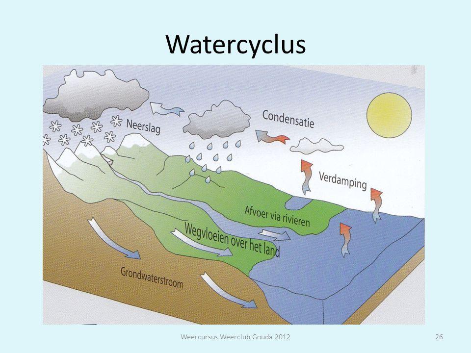 Watercyclus Weercursus Weerclub Gouda 201226