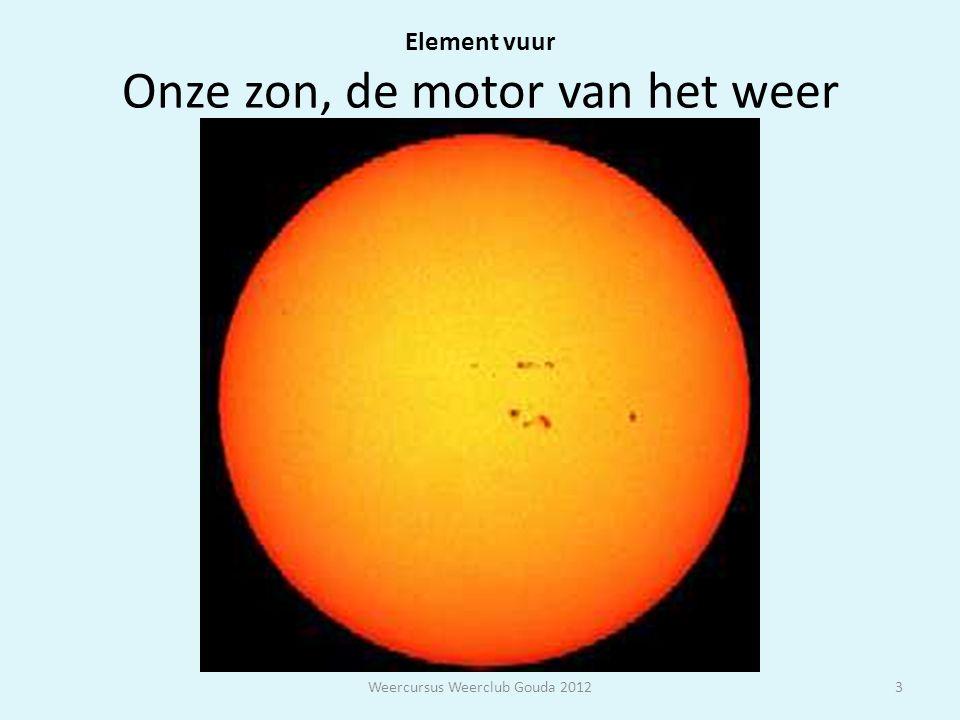 Element vuur Onze zon, de motor van het weer Weercursus Weerclub Gouda 20123