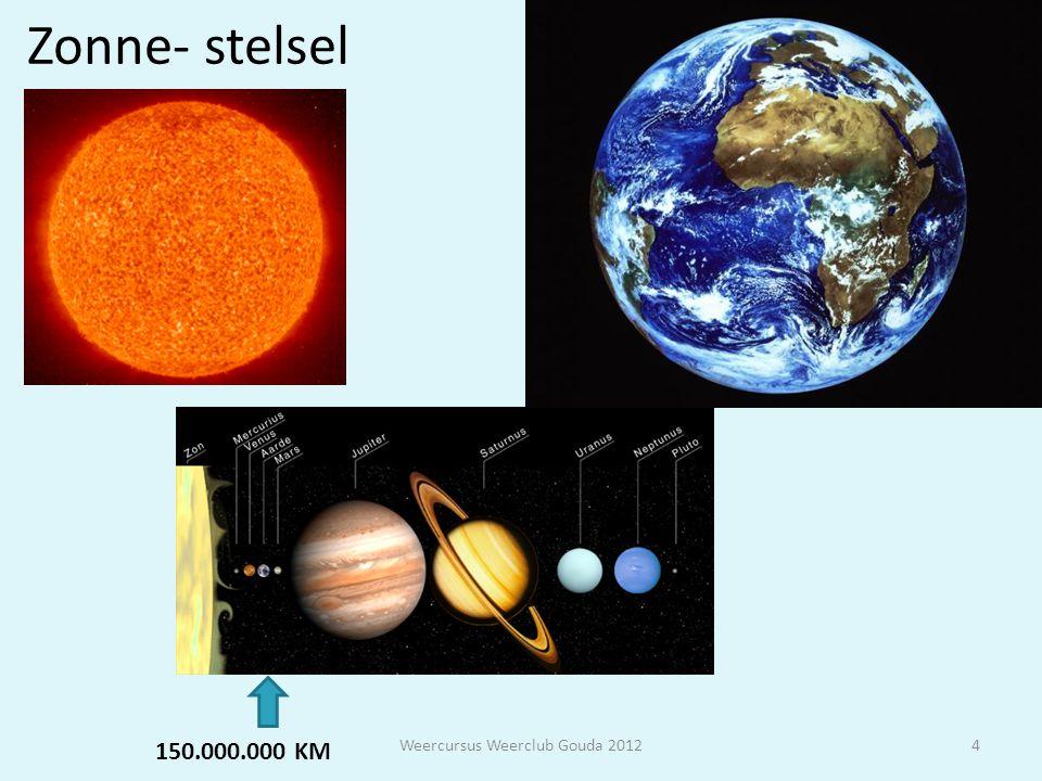 4 Zonne- stelsel 150.000.000 KM