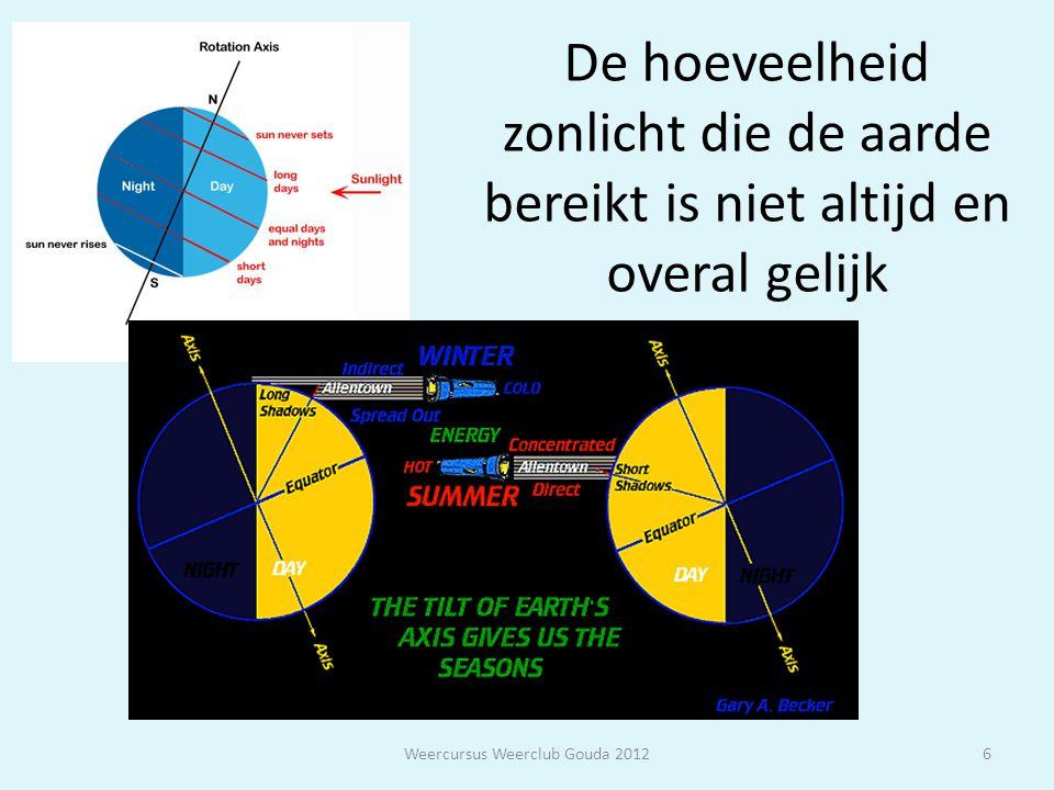 De hoeveelheid zonlicht die de aarde bereikt is niet altijd en overal gelijk Weercursus Weerclub Gouda 20126
