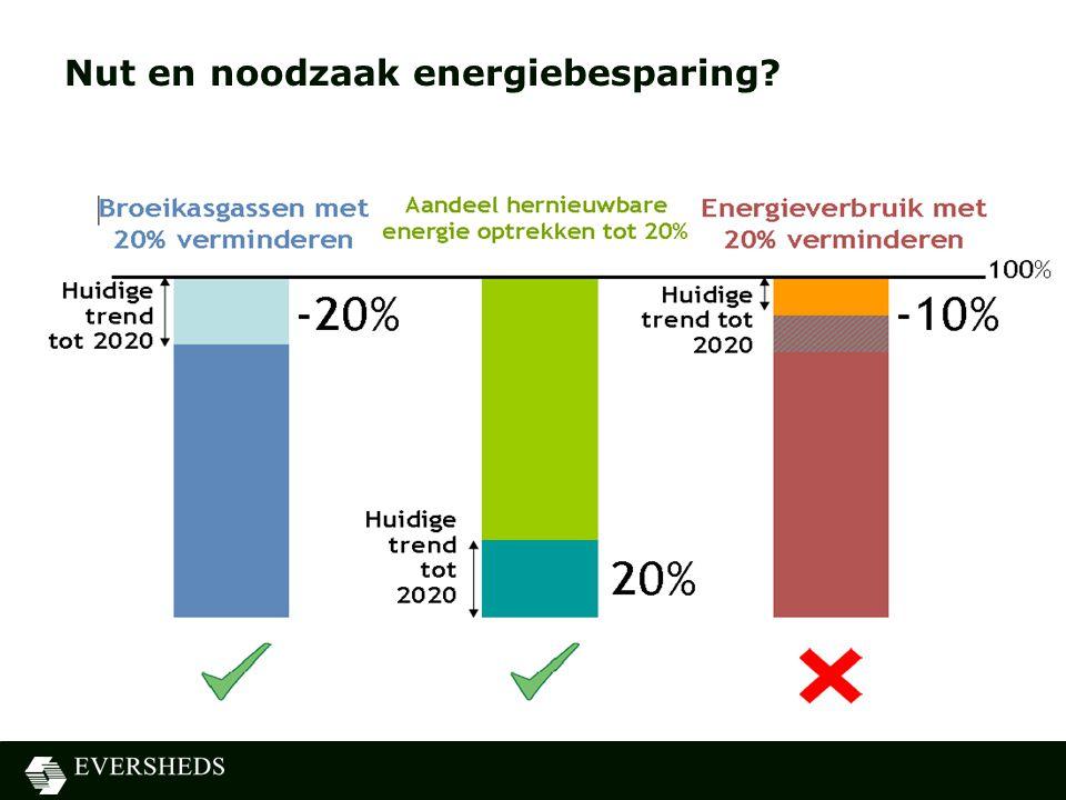 Nut en noodzaak energiebesparing?