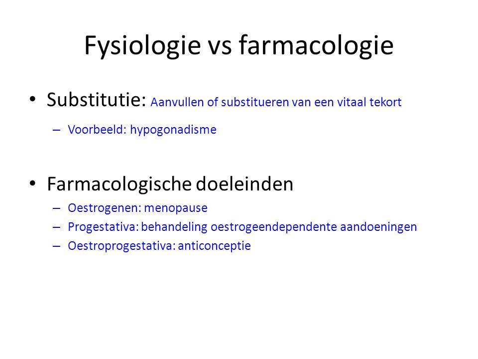 Fysiologie vs farmacologie • Substitutie: Aanvullen of substitueren van een vitaal tekort – Voorbeeld: hypogonadisme • Farmacologische doeleinden – Oe