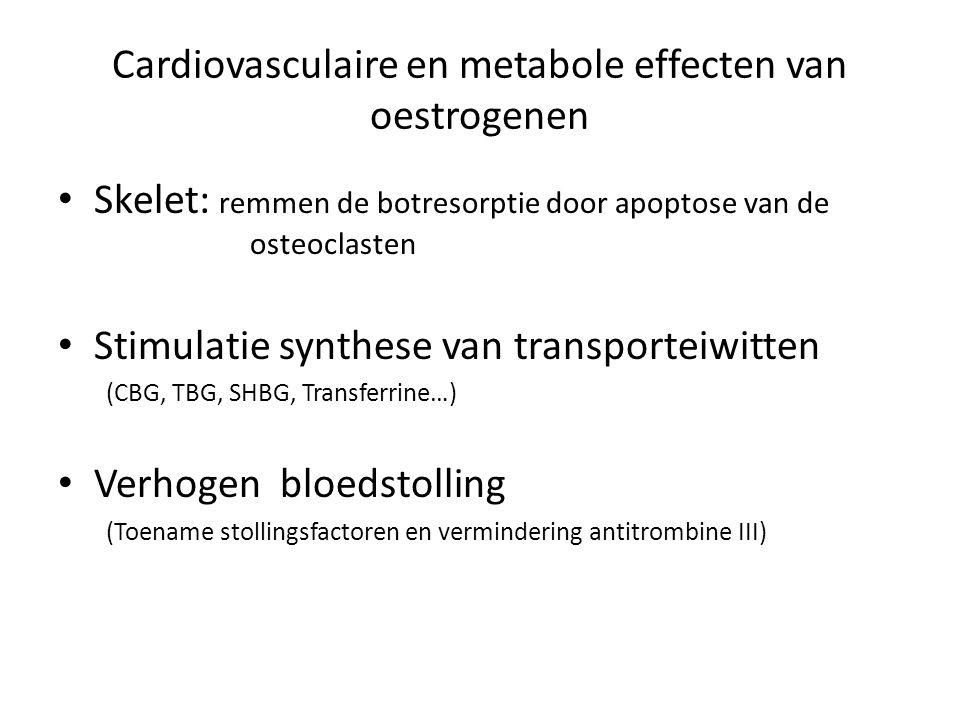 Cardiovasculaire en metabole effecten van oestrogenen • Skelet: remmen de botresorptie door apoptose van de osteoclasten • Stimulatie synthese van tra