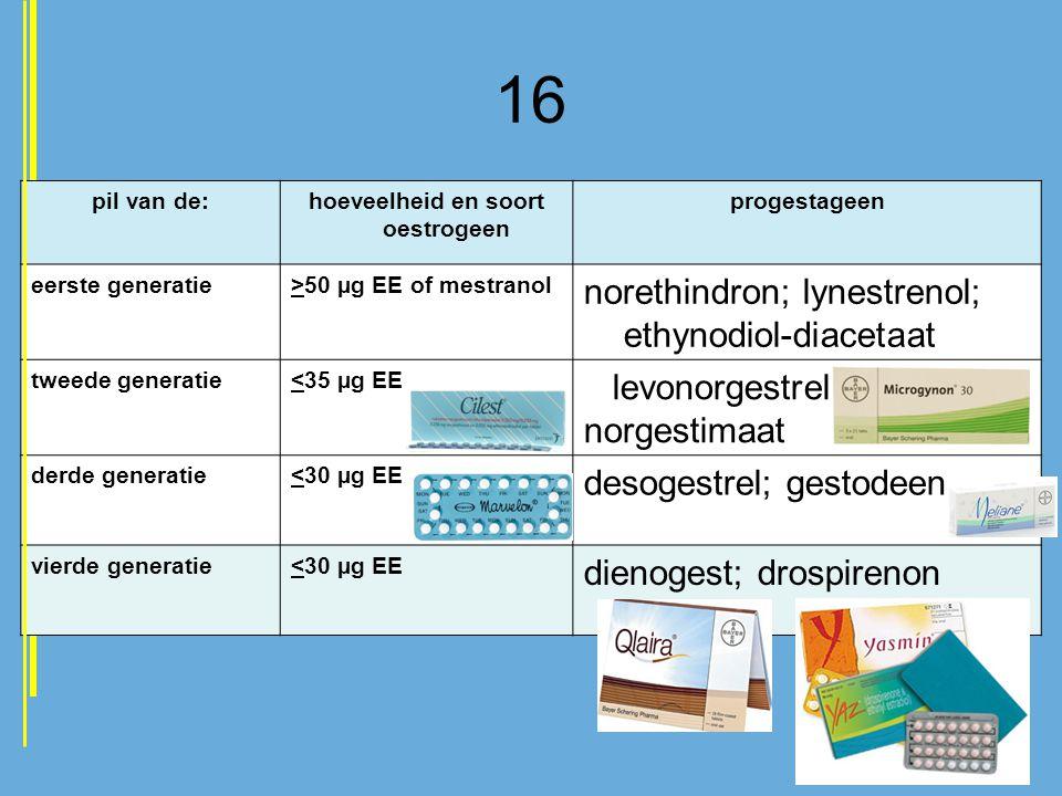 16 pil van de:hoeveelheid en soort oestrogeen progestageen eerste generatie>50 µg EE of mestranol norethindron; lynestrenol; ethynodiol-diacetaat twee