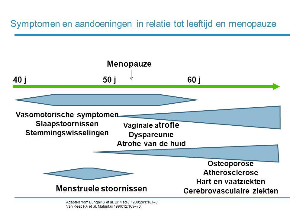 Symptomen en aandoeningen in relatie tot leeftijd en menopauze Vasomotorische symptomen Slaapstoornissen Stemmingswisselingen Vaginale a trofie Dyspar