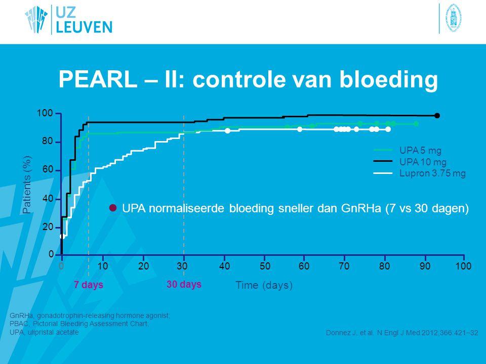 GnRHa, gonadotrophin-releasing hormone agonist; PBAC, Pictorial Bleeding Assessment Chart; UPA, ulipristal acetate PEARL – II: controle van bloeding 0