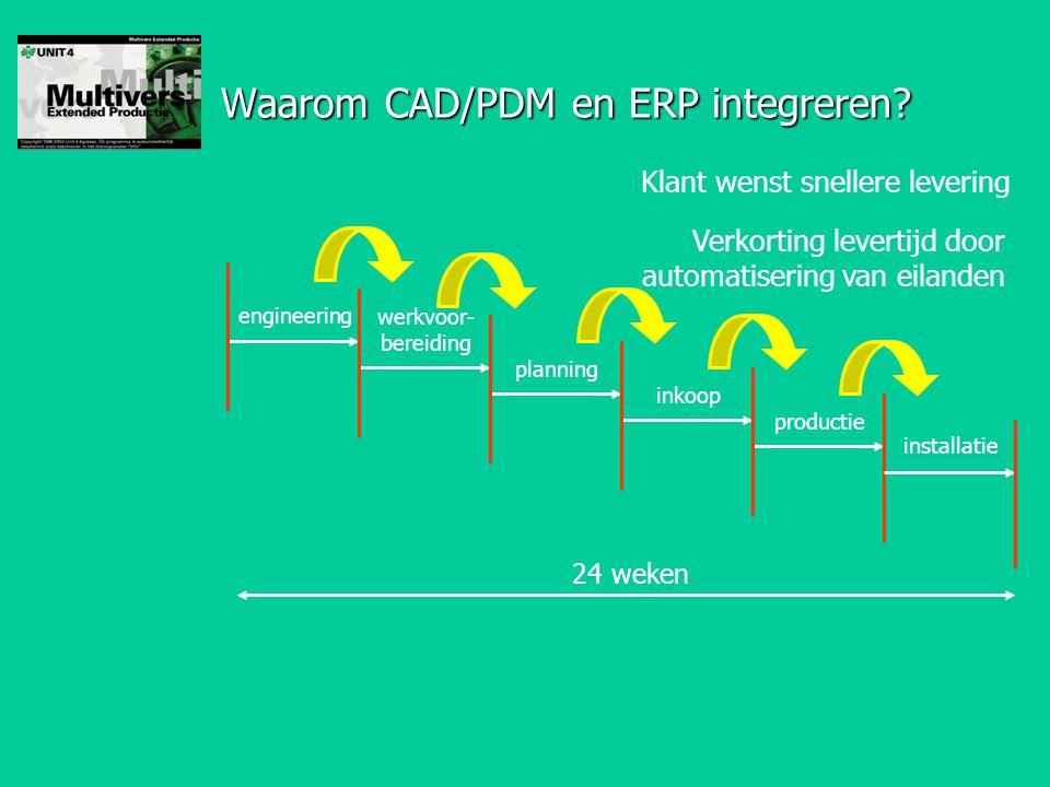 Waarom CAD/PDM en ERP integreren? 24 weken Klant wenst snellere levering Verkorting levertijd door automatisering van eilanden engineering werkvoor- b
