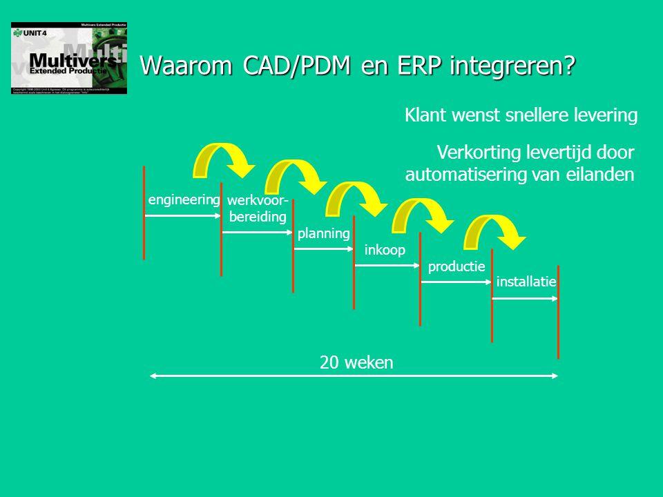 Waarom CAD/PDM en ERP integreren? Klant wenst snellere levering engineering werkvoor- bereiding planning inkoop productie installatie 20 weken Verkort