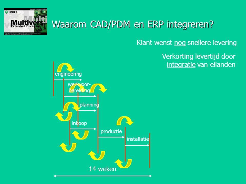 Waarom CAD/PDM en ERP integreren? engineering planning inkoop productie installatie 14 weken werkvoor- bereiding Klant wenst nog snellere levering Ver