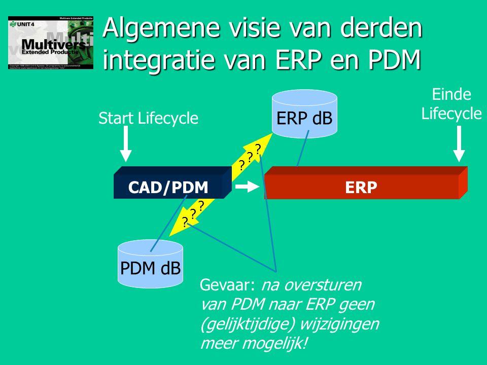 Algemene visie van derden integratie van ERP en PDM ERPCAD/PDM ERP dB PDM dB Start Lifecycle Einde Lifecycle ? ? ? ? ? ? Gevaar: na oversturen van PDM