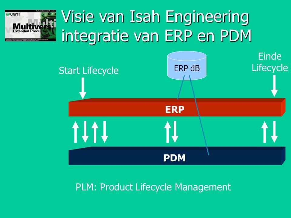 Visie van Isah Engineering integratie van ERP en PDM ERP PDM ERP dB Start Lifecycle Einde Lifecycle PLM: Product Lifecycle Management