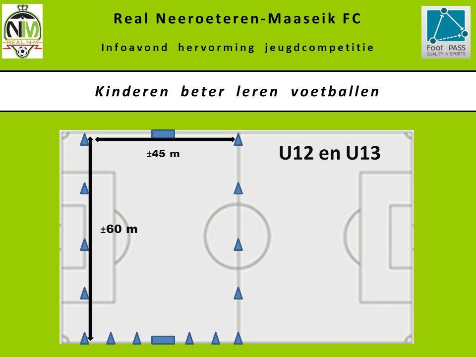 Kinderen beter leren voetballen Real Neeroeteren-Maaseik FC Infoavond hervorming jeugdcompetitie ±45 m ±60 m U12 en U13