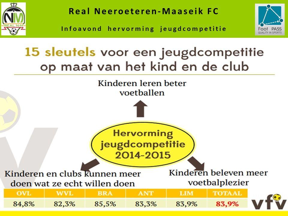 Real Neeroeteren-Maaseik FC Infoavond Hervorming Jeugdcompetitie Real Neeroeteren-Maaseik FC Infoavond hervorming jeugdcompetitie