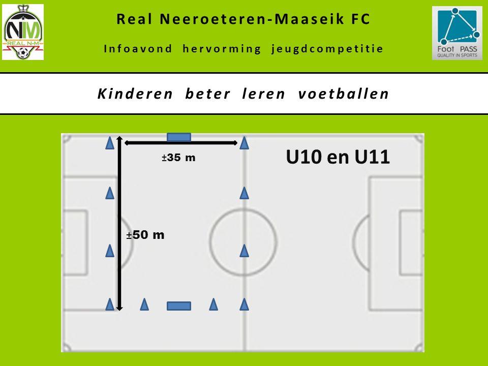 Kinderen beter leren voetballen Real Neeroeteren-Maaseik FC Infoavond hervorming jeugdcompetitie ±35 m ±50 m U10 en U11