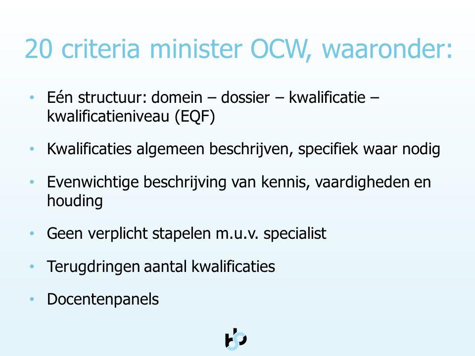20 criteria minister OCW, waaronder: • Eén structuur: domein – dossier – kwalificatie – kwalificatieniveau (EQF) • Kwalificaties algemeen beschrijven, specifiek waar nodig • Evenwichtige beschrijving van kennis, vaardigheden en houding • Geen verplicht stapelen m.u.v.