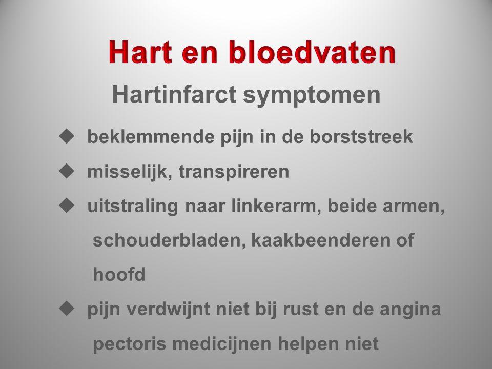 Hartinfarct symptomen  beklemmende pijn in de borststreek  misselijk, transpireren  uitstraling naar linkerarm, beide armen, schouderbladen, kaakbe