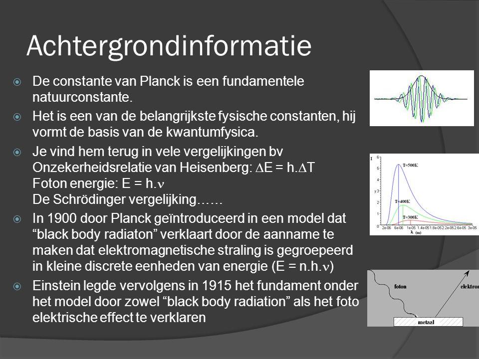 De publicatie Feng Zhou, Todd Cloninger Computer-Based Experiments for Determining Planck s Constant using LEDsComputer-Based Experiments for Determining Planck s Constant using LEDs The Physics Teacher 46 October 2008 p.