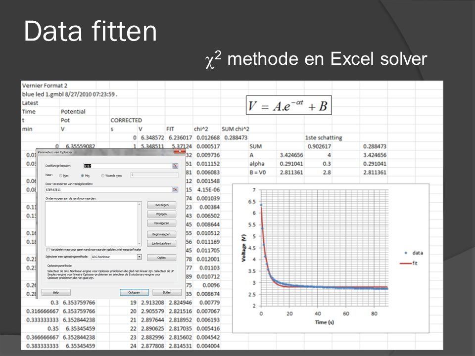 Data fitten  2 methode en Excel solver