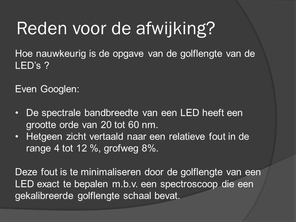 Reden voor de afwijking.Hoe nauwkeurig is de opgave van de golflengte van de LED's .
