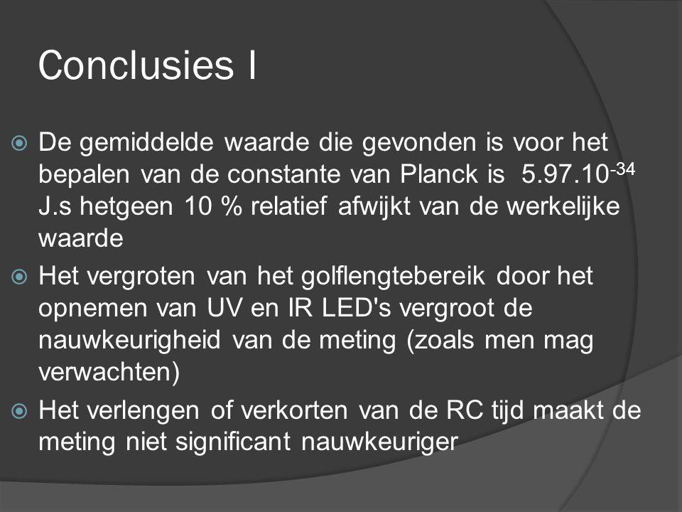 Conclusies I  De gemiddelde waarde die gevonden is voor het bepalen van de constante van Planck is 5.97.10 -34 J.s hetgeen 10 % relatief afwijkt van de werkelijke waarde  Het vergroten van het golflengtebereik door het opnemen van UV en IR LED s vergroot de nauwkeurigheid van de meting (zoals men mag verwachten)  Het verlengen of verkorten van de RC tijd maakt de meting niet significant nauwkeuriger