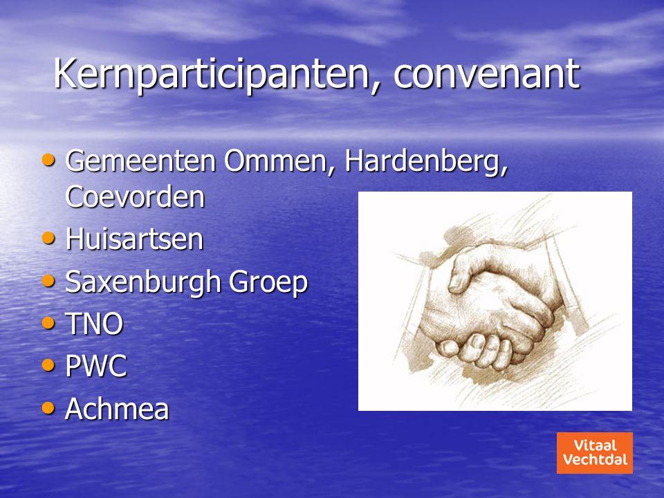 Kernparticipanten, convenant Kernparticipanten, convenant • Gemeenten Ommen, Hardenberg, Coevorden • Huisartsen • Saxenburgh Groep • TNO • PWC • Achme