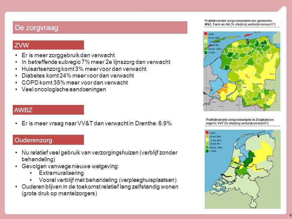 4 •Er is meer zorggebruik dan verwacht •In betreffende subregio 7% meer 2e lijnszorg dan verwacht •Huisartsenzorg komt 3% meer voor dan verwacht •Diabetes komt 24% meer voor dan verwacht •COPD komt 35% meer voor dan verwacht •Veel oncologische aandoeningen •Er is meer vraag naar VV&T dan verwacht in Drenthe: 6,9% •Nu relatief veel gebruik van verzorgingshuizen (verblijf zonder behandeling) •Gevolgen vanwege nieuwe wetgeving: •Extramuralisering •Vooral verblijf met behandeling (verpleeghuisplaatsen) •Ouderen blijven in de toekomst relatief lang zelfstandig wonen (grote druk op mantelzorgers) De zorgvraag ZVW AWBZ Ouderenzorg