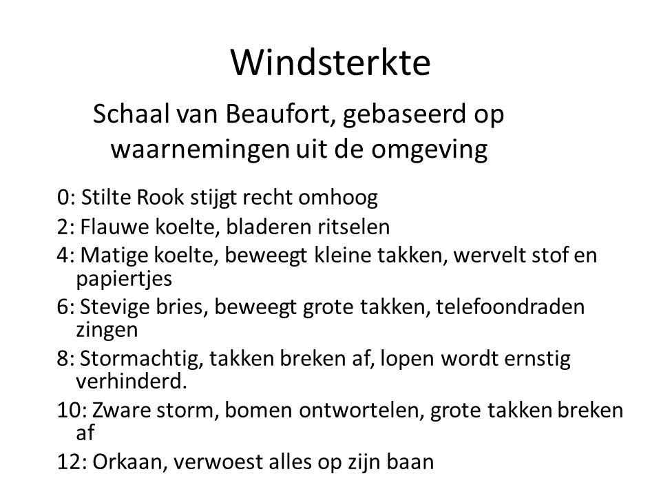 Windrichting N- wind: Koud en droog NO-wind: Koud, droog en scherp O-wind: Koud, droog : voorspelt mooi weer ZO-wind: Bij heldere hemel heerlijk Z-win