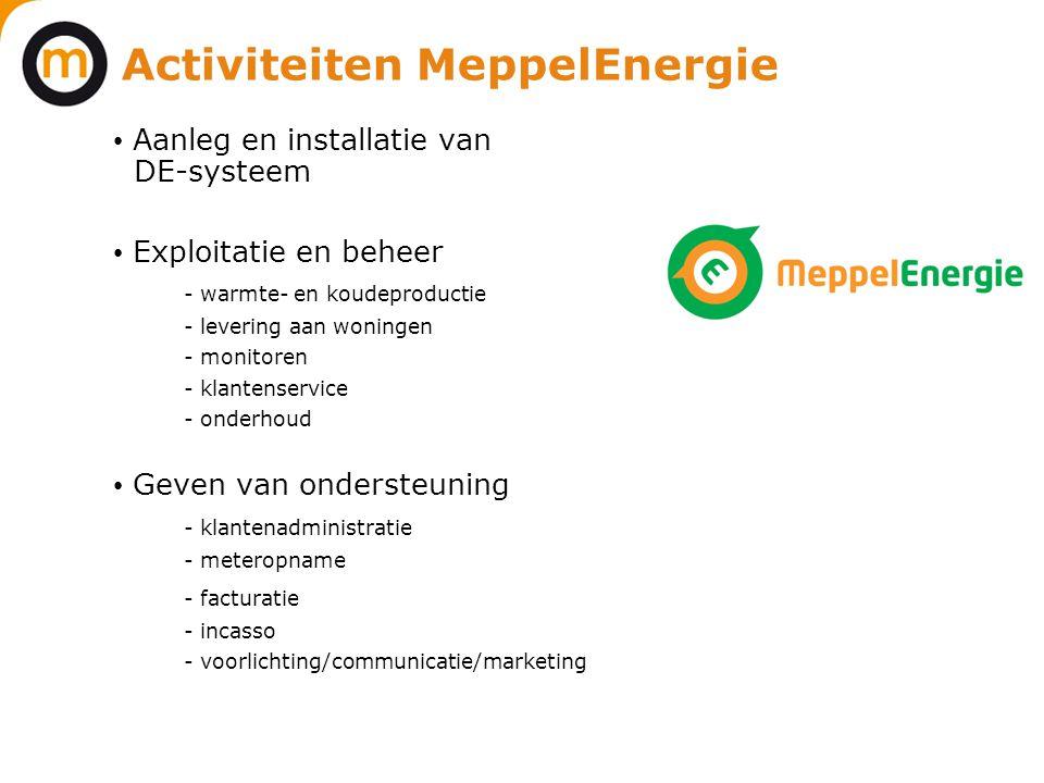 Activiteiten MeppelEnergie • Aanleg en installatie van DE-systeem • Exploitatie en beheer - warmte- en koudeproductie - levering aan woningen - monito