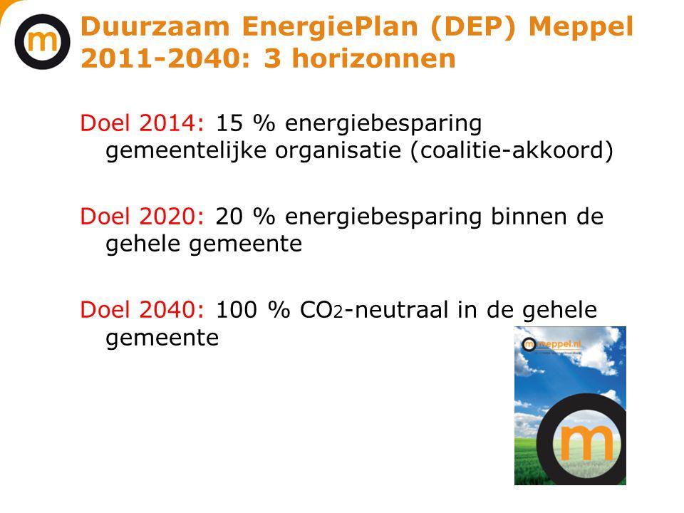 Duurzaam EnergiePlan (DEP) Meppel 2011-2040: 3 horizonnen Doel 2014: 15 % energiebesparing gemeentelijke organisatie (coalitie-akkoord) Doel 2020: 20