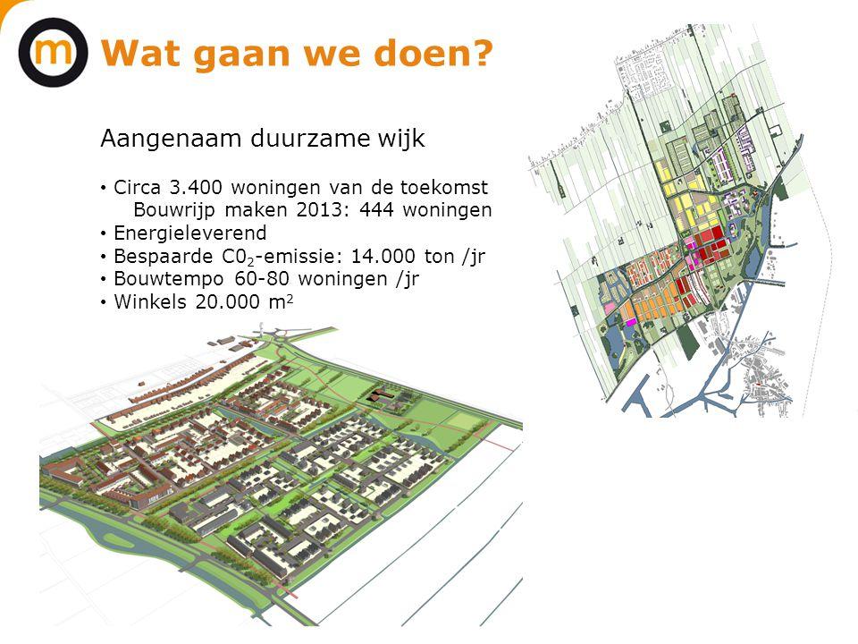 Wat gaan we doen? Aangenaam duurzame wijk • Circa 3.400 woningen van de toekomst Bouwrijp maken 2013: 444 woningen • Energieleverend • Bespaarde C0 2