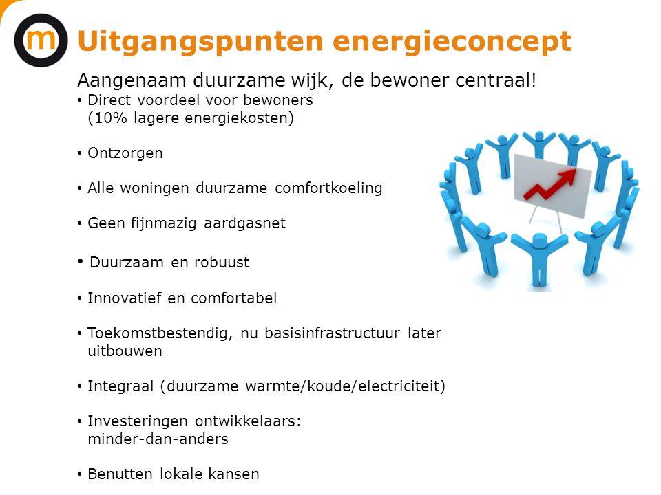 Uitgangspunten energieconcept Aangenaam duurzame wijk, de bewoner centraal! • Direct voordeel voor bewoners (10% lagere energiekosten) • Ontzorgen • A