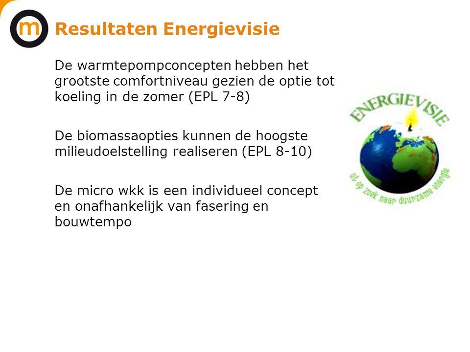 Resultaten Energievisie De warmtepompconcepten hebben het grootste comfortniveau gezien de optie tot koeling in de zomer (EPL 7-8) De biomassaopties k