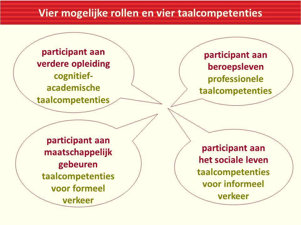 Vier mogelijke rollen en vier taalcompetenties participant aan maatschappelijk gebeuren taalcompetenties voor formeel verkeer participant aan beroepsl