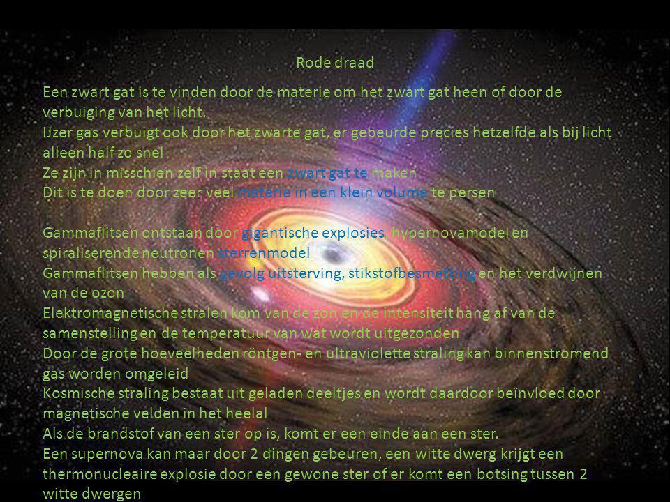 Een zwart gat is te vinden door de materie om het zwart gat heen of door de verbuiging van het licht. IJzer gas verbuigt ook door het zwarte gat, er g