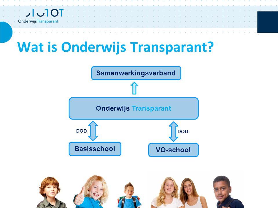Invoeren leerlingen met DOD U kunt leerlingen invoeren in Onderwijs Transparant met behulp van DOD.