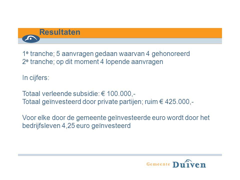 Resultaten 1 e tranche; 5 aanvragen gedaan waarvan 4 gehonoreerd 2 e tranche; op dit moment 4 lopende aanvragen In cijfers: Totaal verleende subsidie: