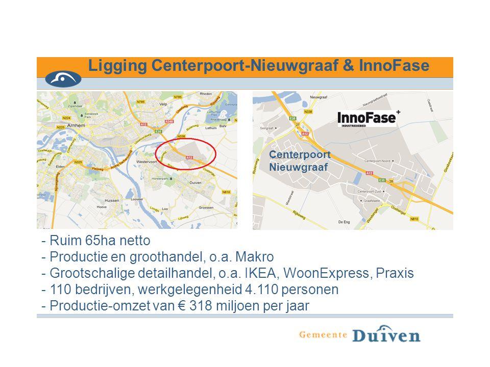Ligging Centerpoort-Nieuwgraaf & InnoFase - Ruim 65ha netto - Productie en groothandel, o.a. Makro - Grootschalige detailhandel, o.a. IKEA, WoonExpres