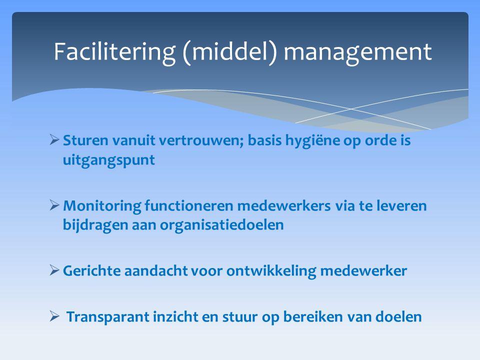  Adequate monitoring en bijsturing  Maximale focus en consistentie  Pdca is geborgd, organisatie is 'in control'  Minimalisering bureaucratie Integrale sturing