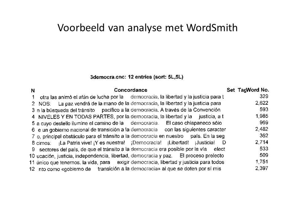 Voorbeeld van analyse met WordSmith