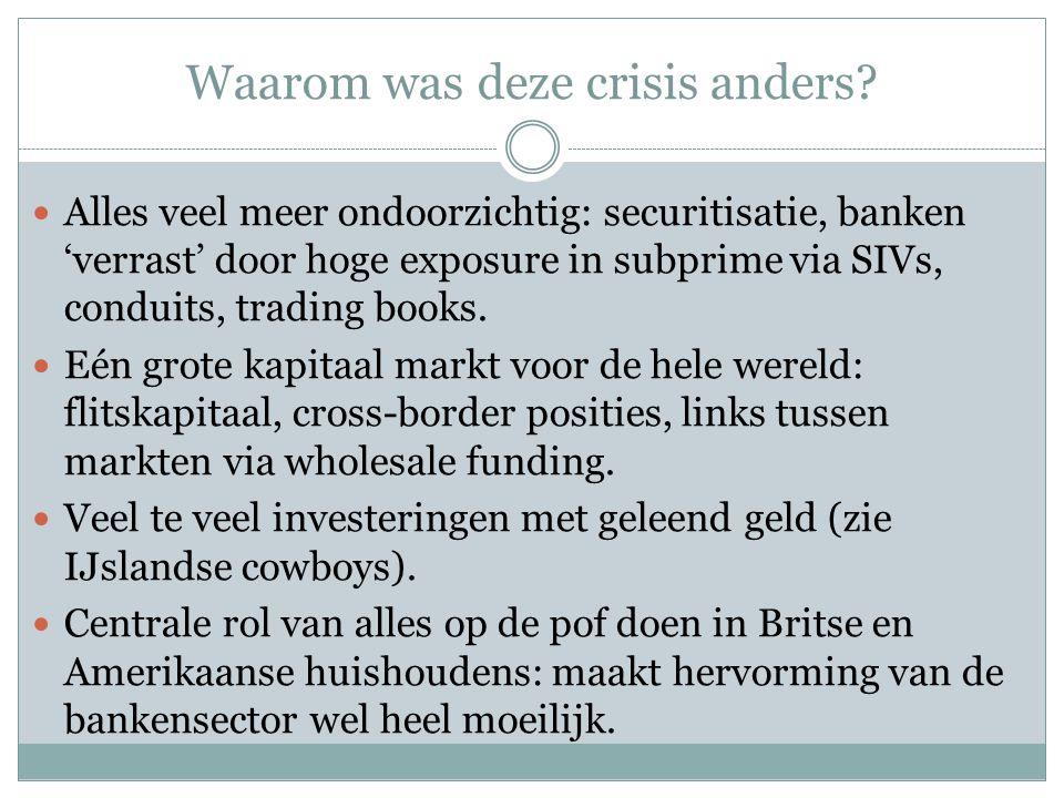 Waarom was deze crisis anders?  Alles veel meer ondoorzichtig: securitisatie, banken 'verrast' door hoge exposure in subprime via SIVs, conduits, tra
