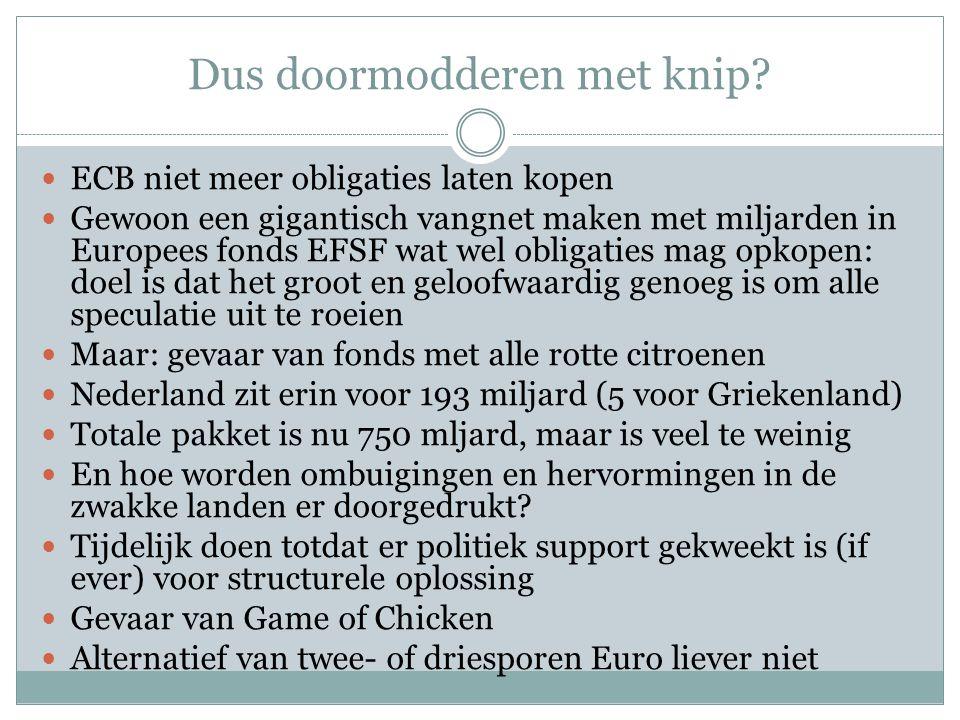 Dus doormodderen met knip?  ECB niet meer obligaties laten kopen  Gewoon een gigantisch vangnet maken met miljarden in Europees fonds EFSF wat wel o