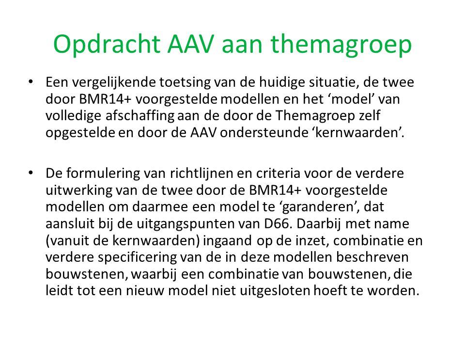 Opdracht AAV aan themagroep • Een vergelijkende toetsing van de huidige situatie, de twee door BMR14+ voorgestelde modellen en het 'model' van volledige afschaffing aan de door de Themagroep zelf opgestelde en door de AAV ondersteunde 'kernwaarden'.