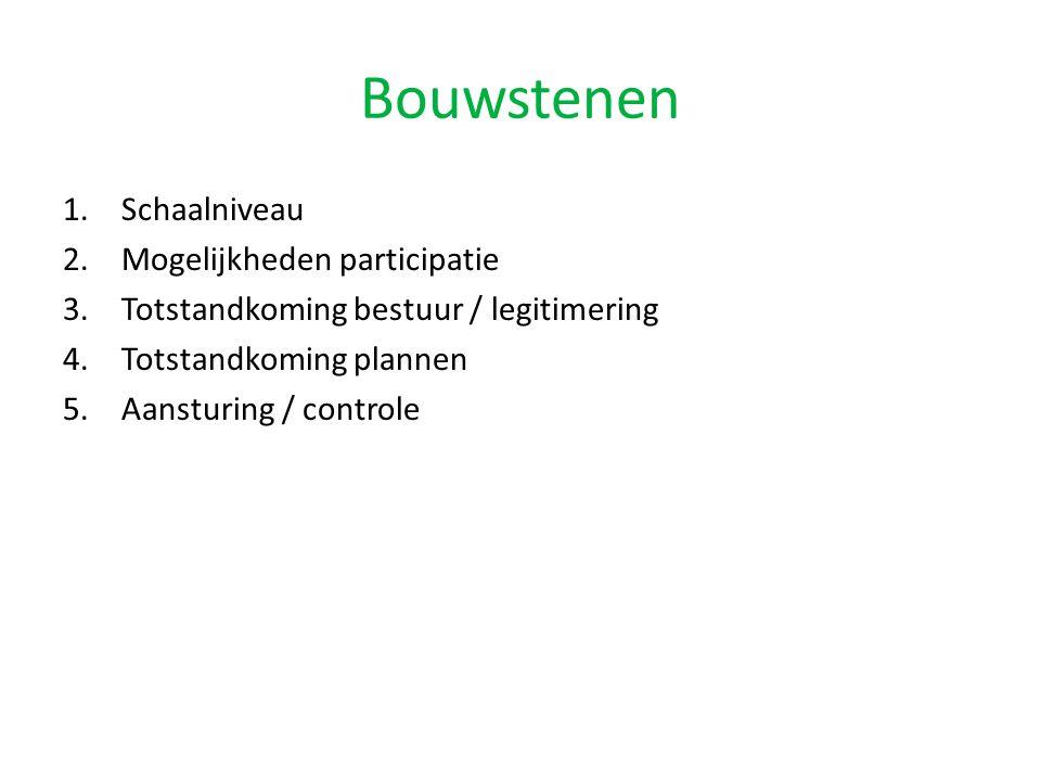 Bouwstenen 1.Schaalniveau 2.Mogelijkheden participatie 3.Totstandkoming bestuur / legitimering 4.Totstandkoming plannen 5.Aansturing / controle
