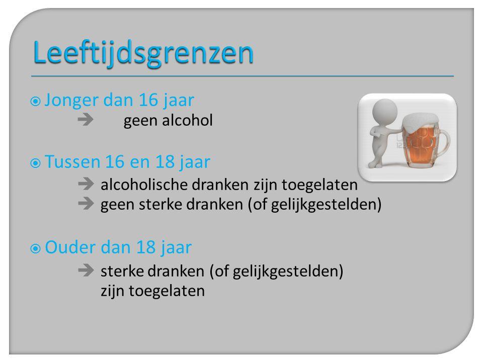  Jonger dan 16 jaar  geen alcohol  Tussen 16 en 18 jaar  alcoholische dranken zijn toegelaten  geen sterke dranken (of gelijkgestelden)  Ouder d