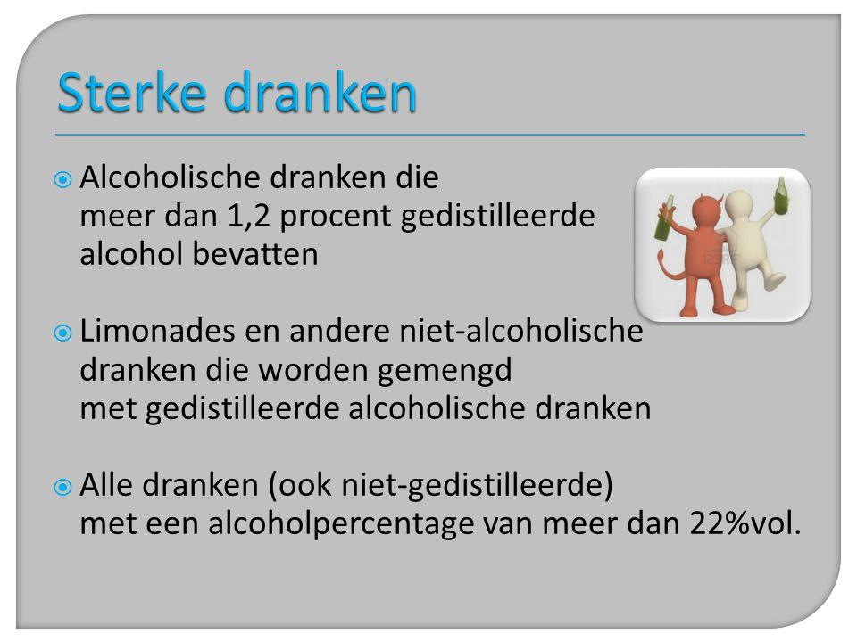  Alcoholische dranken die meer dan 1,2 procent gedistilleerde alcohol bevatten  Limonades en andere niet-alcoholische dranken die worden gemengd met