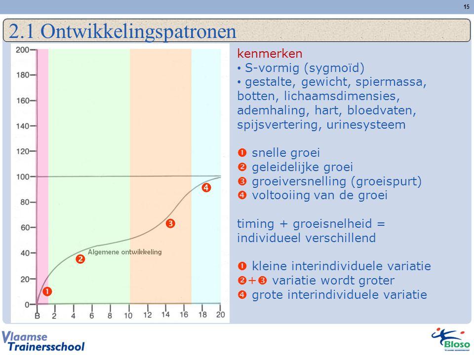 15 2.1 Ontwikkelingspatronen kenmerken • S-vormig (sygmoïd) • gestalte, gewicht, spiermassa, botten, lichaamsdimensies, ademhaling, hart, bloedvaten, spijsvertering, urinesysteem  snelle groei  geleidelijke groei  groeiversnelling (groeispurt)  voltooiing van de groei timing + groeisnelheid = individueel verschillend  kleine interindividuele variatie  +  variatie wordt groter  grote interindividuele variatie