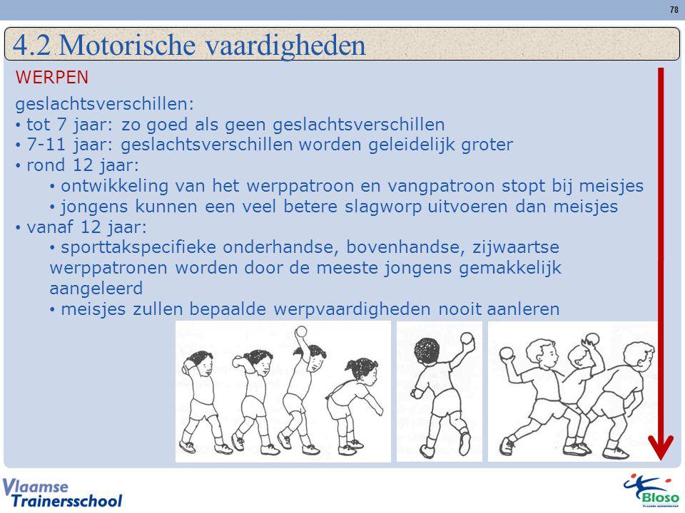 78 4.2 Motorische vaardigheden WERPEN geslachtsverschillen: • tot 7 jaar: zo goed als geen geslachtsverschillen • 7-11 jaar: geslachtsverschillen worden geleidelijk groter • rond 12 jaar: • ontwikkeling van het werppatroon en vangpatroon stopt bij meisjes • jongens kunnen een veel betere slagworp uitvoeren dan meisjes • vanaf 12 jaar: • sporttakspecifieke onderhandse, bovenhandse, zijwaartse werppatronen worden door de meeste jongens gemakkelijk aangeleerd • meisjes zullen bepaalde werpvaardigheden nooit aanleren