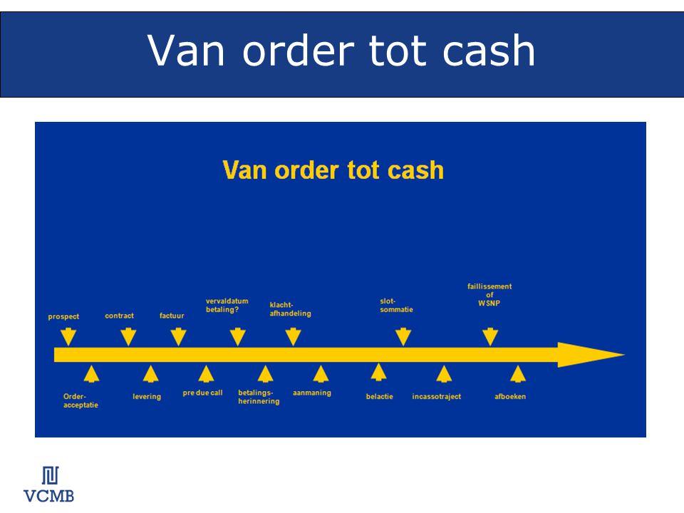 Van order tot cash